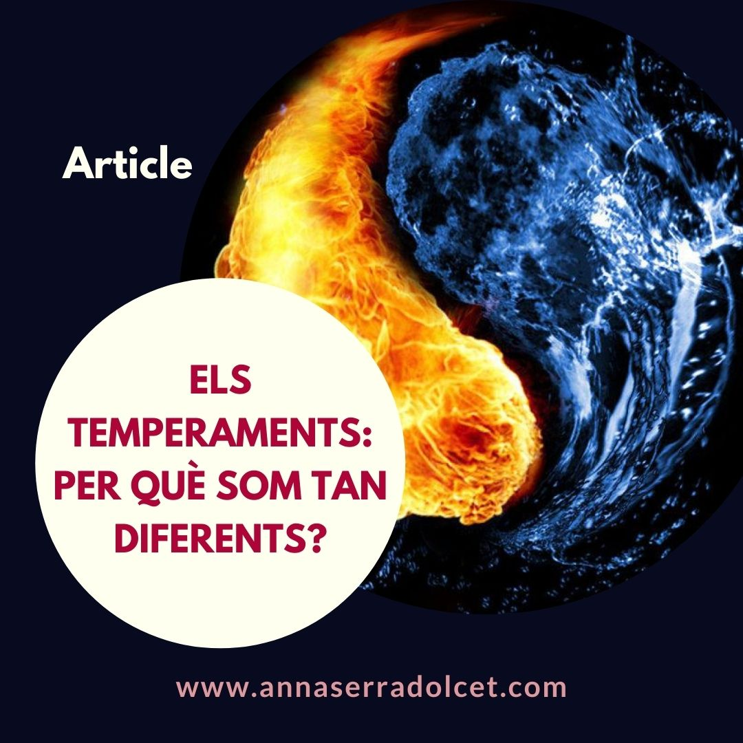 Article Temperaments